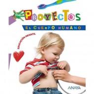 Proyecto El Cuerpo Humano