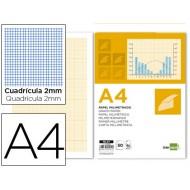 Bloc papel milimetrado liderpapel encolado 210x297mm 50 hojas 80g/m2