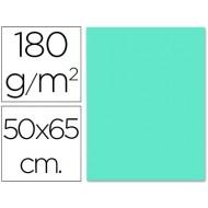Cartulina 50x65 cm 180g/m2 azul turquesa