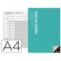 Cuaderno notas profesoras additio
