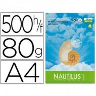 Papel fotocopiadora nautilus din a4 80 gramos,paquete de 500 hojas 100% reciclado. Caja de 5 unidades.
